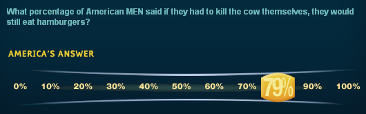 men-meat-poll.png