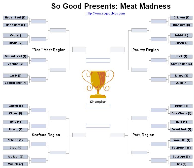 meat-maddness-round-1-bracket1