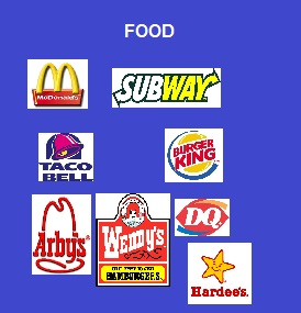Eating Styles Fast Food Edition So Good Blog