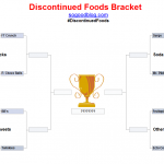 Discontinued Foods Bracket Elite Eight