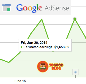food-blog-google-adsense